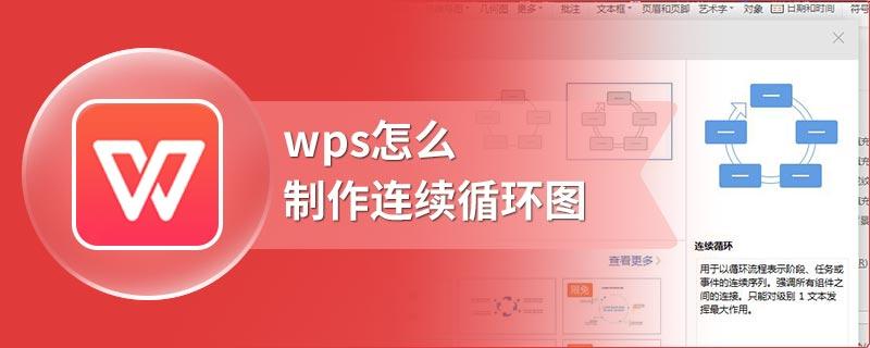 wps怎么制作连续循环图