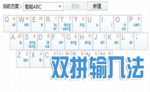 电脑双拼输入法大全