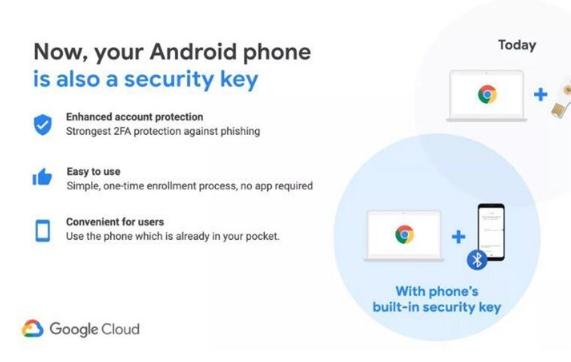 谷歌:安卓手机现可充当两步验证机制的物理安全密钥