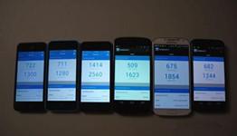 手机性能评测工具