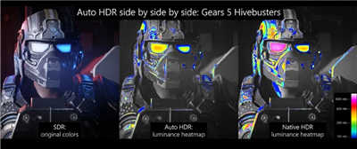 微软将Xbox上的Auto HDR功能引入Windows 10