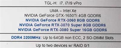 NVIDIA GeForce RTX 30 SUPER笔记型电脑GPU将于明年初亮相