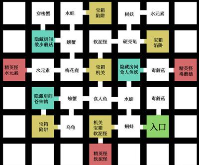 刀剑神域黑衣剑士王牌第四层宝箱位置(1)