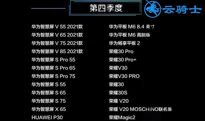 vivo手机能升级鸿蒙系统吗(3)