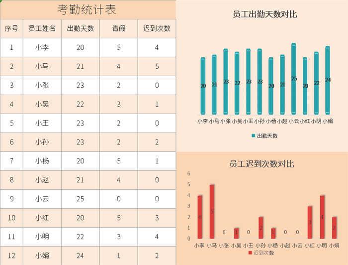 excel员工考勤模板(8)
